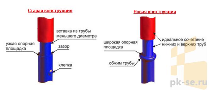 Снеговая нагрузка Расчет в Excel  Блог Александра Воробьева